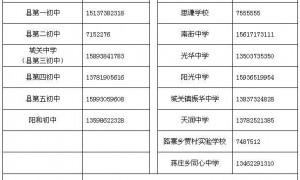 原阳县2021年义务教育学校招生公告(一)